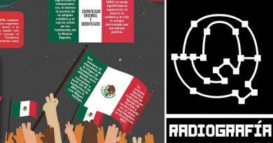 #Radiografía: Día de la Bandera
