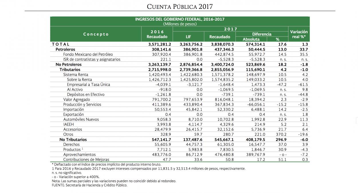 Photo of Gasolinazo 2017, un mal negocio para todos