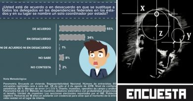 Ignoran mexicanos figuras de Súperdelegados