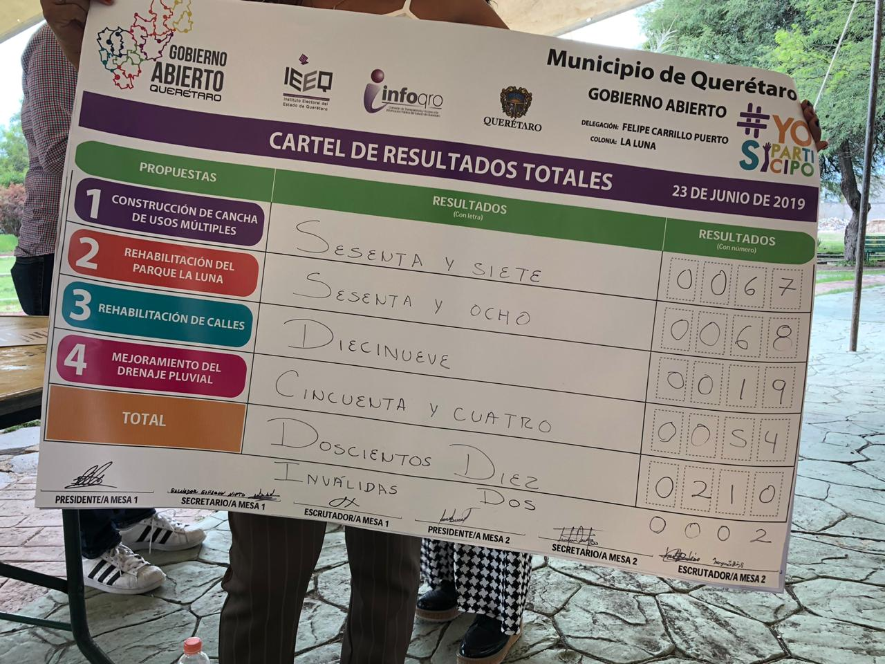 Photo of Vecinos de La Luna votaron por rehabilitar parque de la colonia