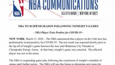 Photo of Suspendida la temporada de la NBA