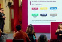 Photo of México llega a 101 mil casos de Covid-19