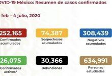 Photo of México, octavo en contagios y quinto en muertes de Covid-19