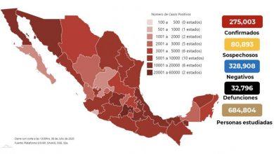 Photo of Nuevo máximo de casos de Covid-19 en un día: 6,995 personas