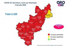 Photo of Querétaro con 2,329 casos de COVID-19