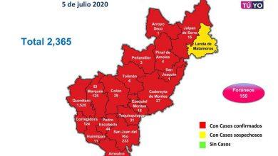 Photo of Querétaro acumula 2,365 casos de COVID-19