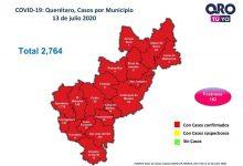 Photo of 2,764 casos de COVID-19